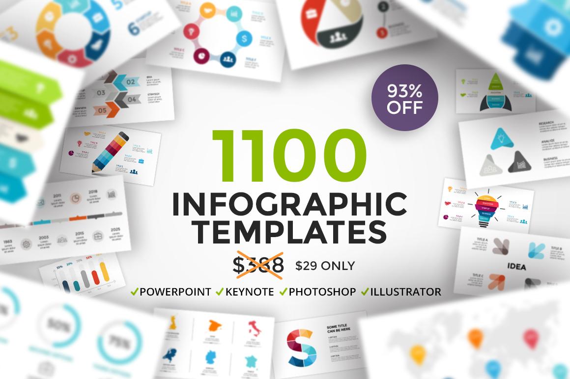1100Infographics