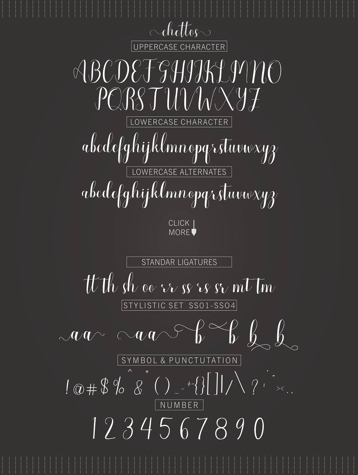 Chettos Script 2